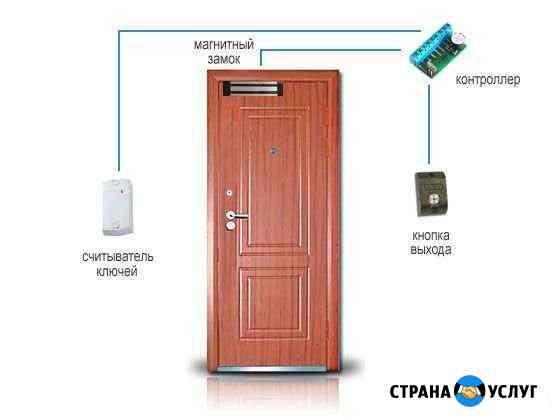 Контроль доступа в помещения Ярославль