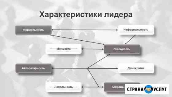 Создание презентаций Новосибирск