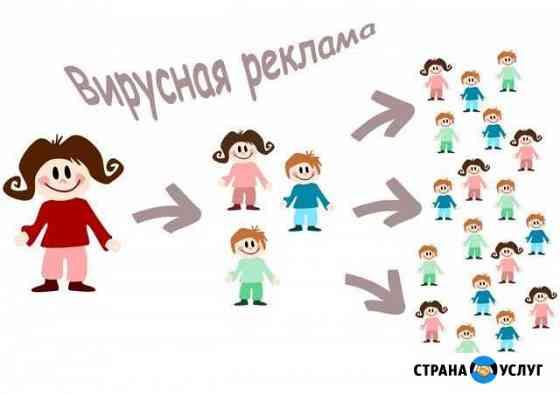 Реклама Вконтакте и Одноклассники Новороссийск