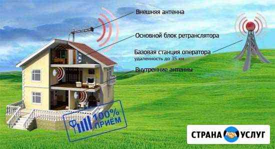 Подключение Безлимитного Интернета Ставрополь