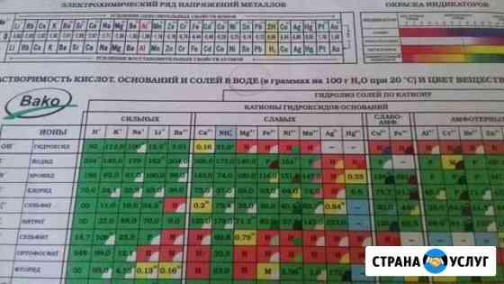 Репетитор по Химии,Биологии.Егэ огэ 42021 Севастополь