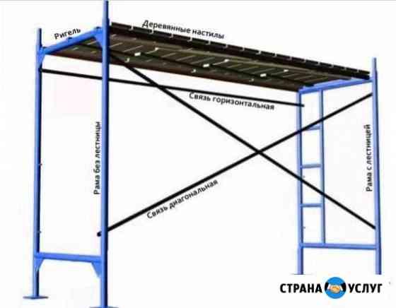 Аренда строительных лесов Прокопьевск