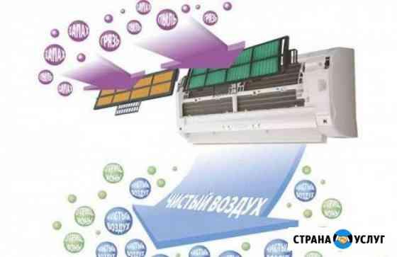 Кондиционеры-вентиляция Петрозаводск