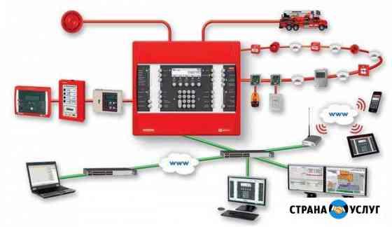 Опс, видеонаблюдение, скуд, GSM- сигнализация и др Набережные Челны