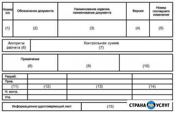 Информационно-удостоверяющий лист (иул) Байкит
