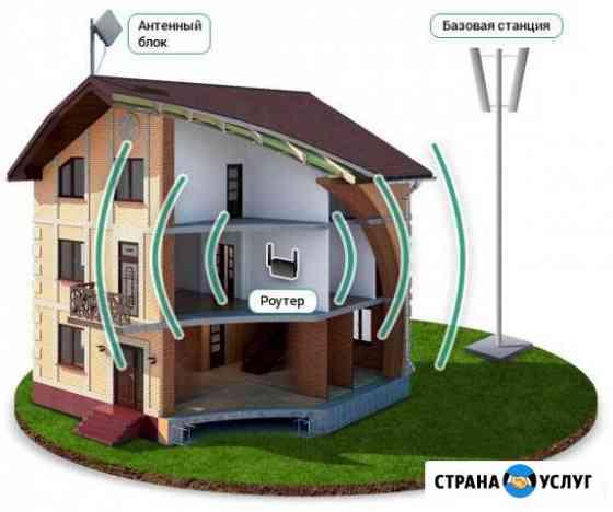 Интернет беспроводной, WiFi Смоленск