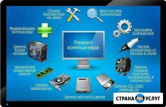 Компьютерная помощь Великие Луки