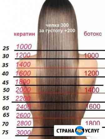 Кератиновое выпрямление и ботокс для волос Йошкар-Ола