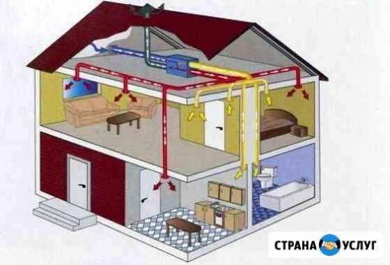 Вентиляция в Ваш дом Абакан