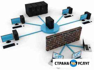 Создание и обслуживание сетевой инфраструктуры Ковров