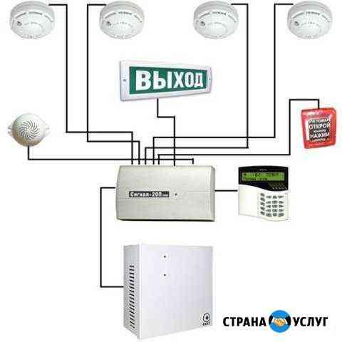 Услуги в области пожарной безопасности Рыбинск