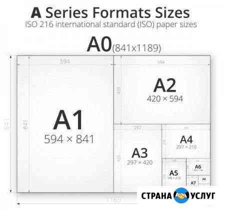 Печать листов А2, А1, А0 Одинцово