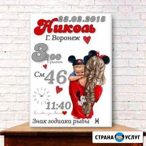 Метрика, открытки, постеры Курск