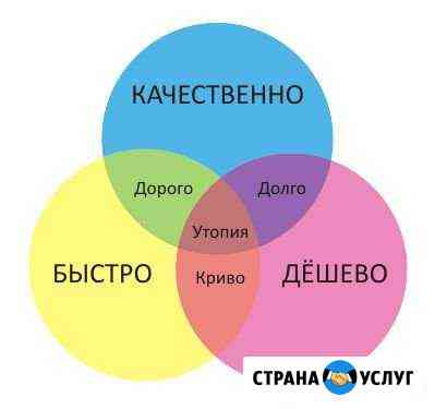 Ремонт сварочных аппаратов Смоленск