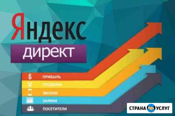 Настройка контекстной рекламы в Яндекс директ Нижний Новгород