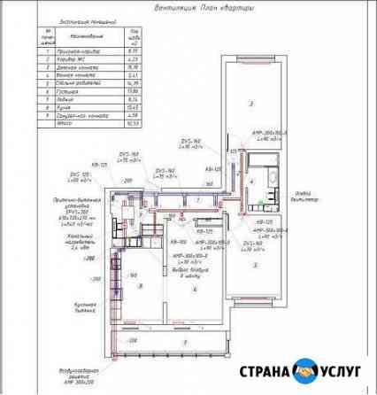Проектирование монтажных схем по вентиляции Санкт-Петербург