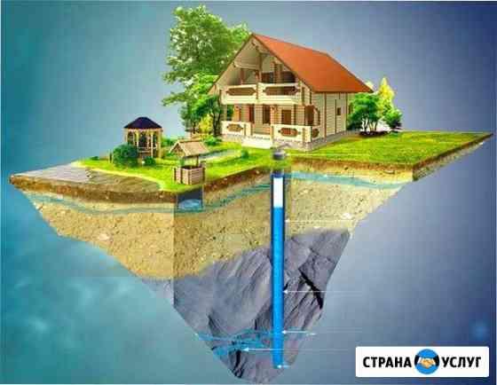 Бурение скважин на воду Сосногорск