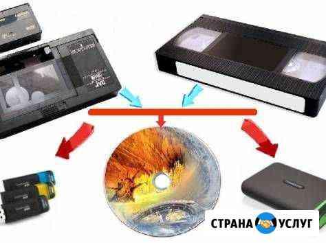 Оцифровка VHS видеокассет Иркутск