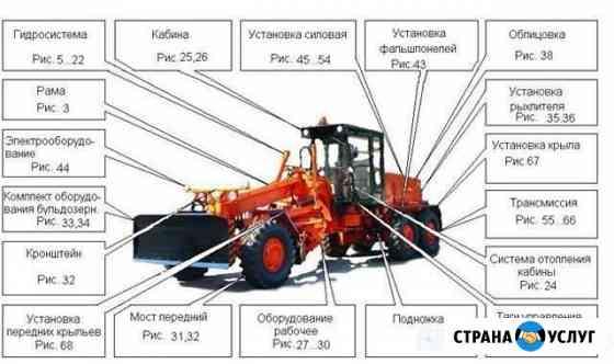 Ремонт автогрейдера, ремонт асфальтоукладчика Брянск