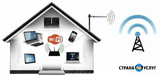 Интернет в частный дом Новомосковск