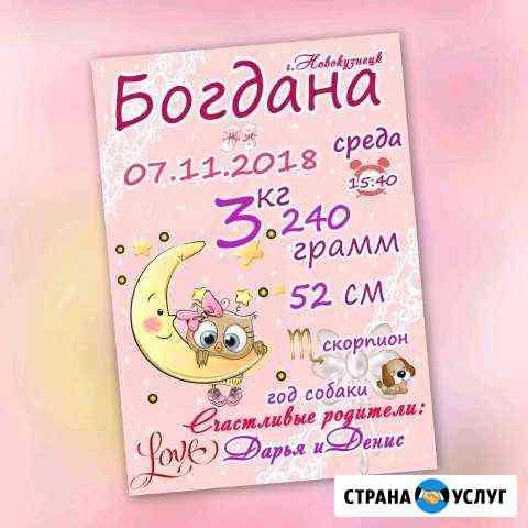 Метрики Новокузнецк