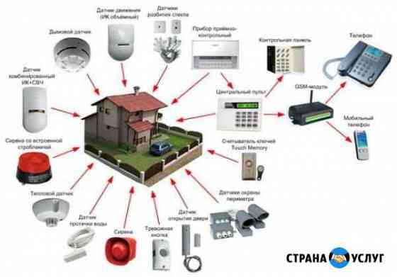 Системы безопасности монтаж и обслуживание Тобольск