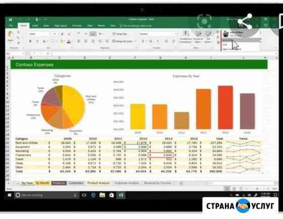 Excel помощь, отчёты, анализ Новочеркасск