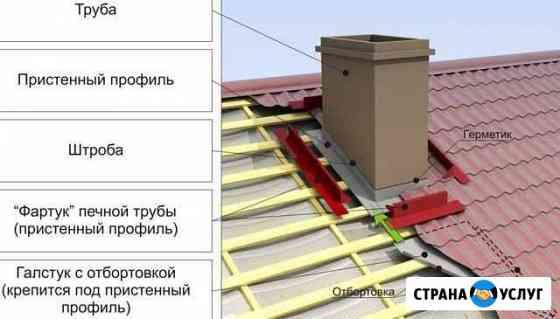 Кровля,ремонт крыш,с гарантией на все работы Тамбов
