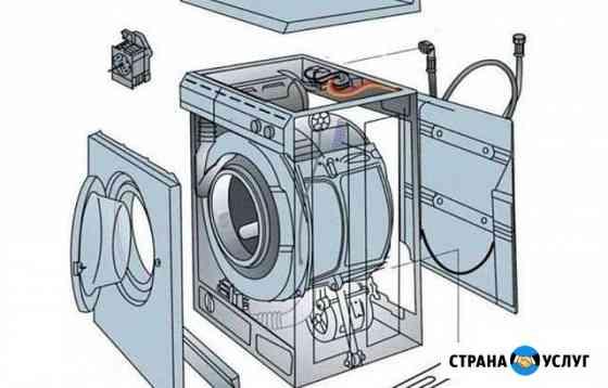 Ремонт Стиральных и Посудомоечных машин Томск