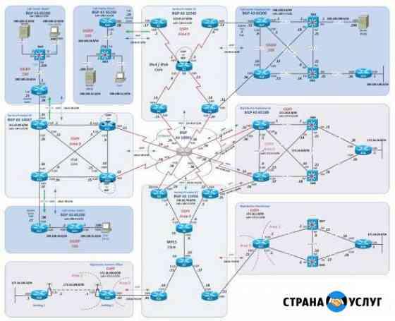 Сертифицированный инженер Cisco Москва