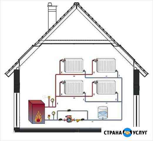 Монтаж отопления и водоснабжения Чита