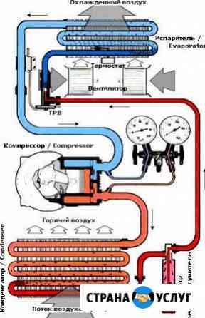 Заправка и ремонт автокондиционеров в г великие луки Великие Луки